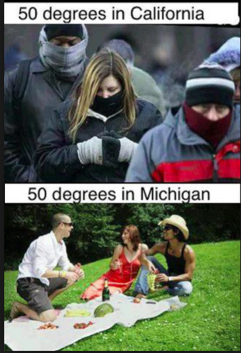 50 degrees in California, 50 degrees in Michigan